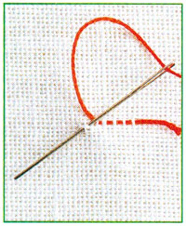 Вышивание по льняному полотну нечетным количеством нитей (фото 1)