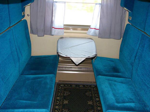 Поездом от Москвы до Владивостока и Пекина