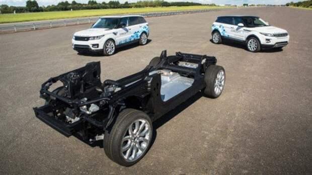 Концепты Jaguar Land Rover Concept_e
