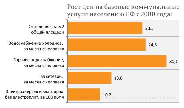 Рассказываю, почему в СССР ванной или туалетом пользовались сколько хотели, не думая о крутящемся счетчике