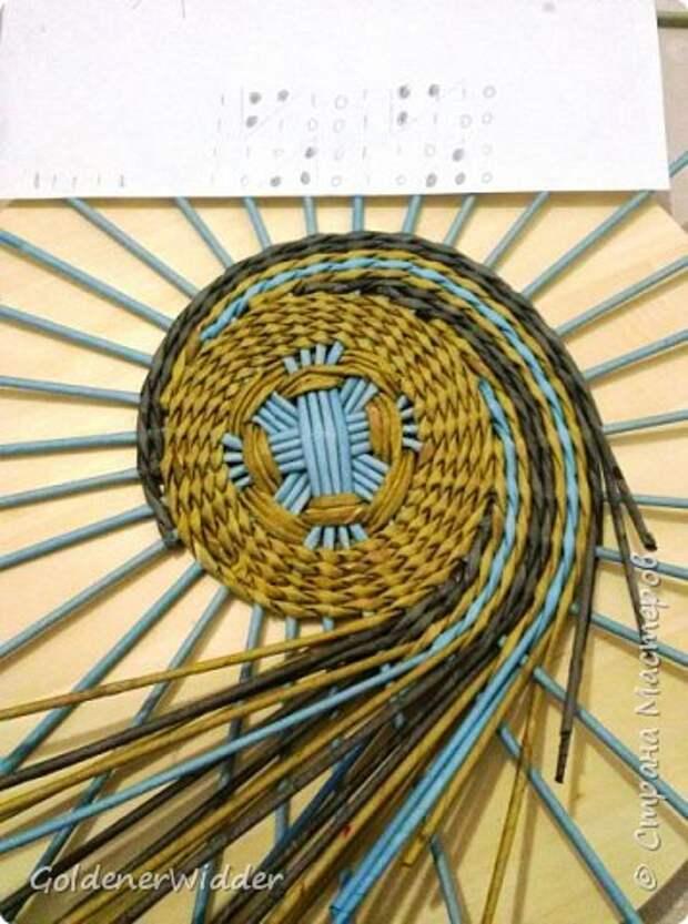 Мастер-класс Плетение Панно 40 см Спиральное плетение Бумага газетная Трубочки бумажные фото 40
