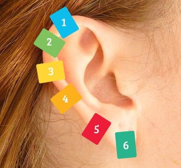 Незначительные боли можно убрать, стимулируя ушные раковины
