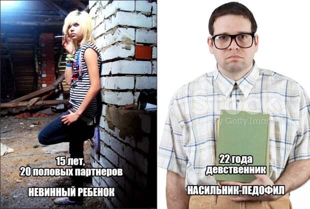 Дискриминация мужчин в уголовном кодексе РФ