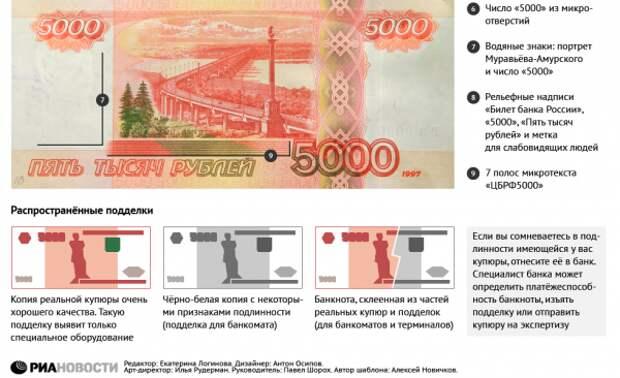 В России  ходят пятитысячные купюры-«фальшивки». Что делать, если у вас уже ненастоящая банкнота?