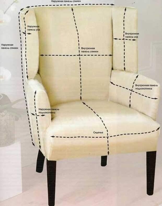 расчет расхода ткани для обивки кресла (4) (450x572, 80Kb)