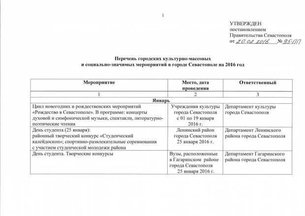Где директор Департамента культуры Севастополя отмечает мусульманский праздник Ураза-байрам? (фото)