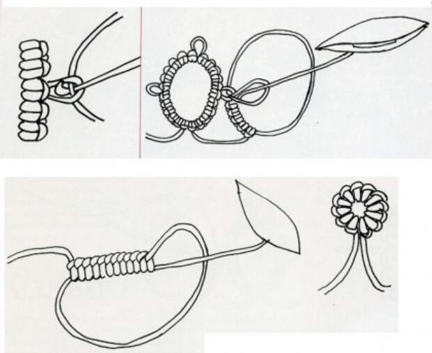 соединение колец и дуг в макраме