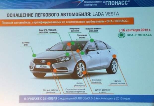 Lada Vesta и Ford Transit продемонстрировали на конгрессе «ЭРА-ГЛОНАСС»