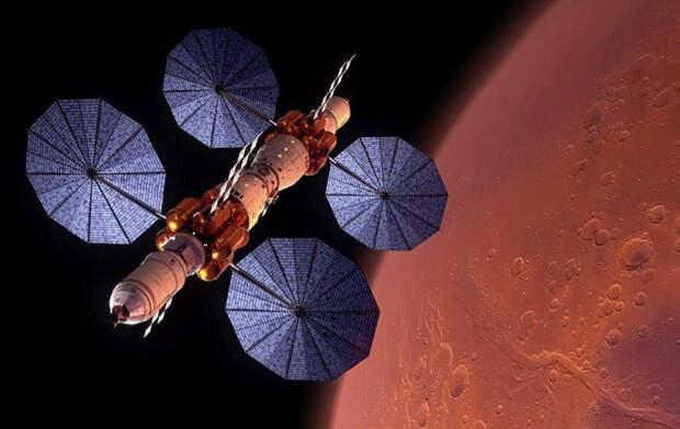Тайный план НАСА: отправить на Марс только женщин, чтобы обезопасить полет