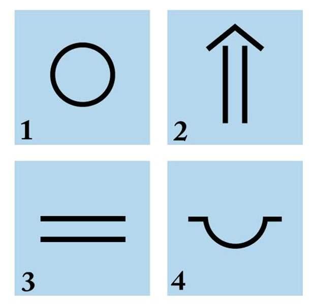 Быстрый тест: кто ты – флюгер, лодочка, весы, броня или таран?