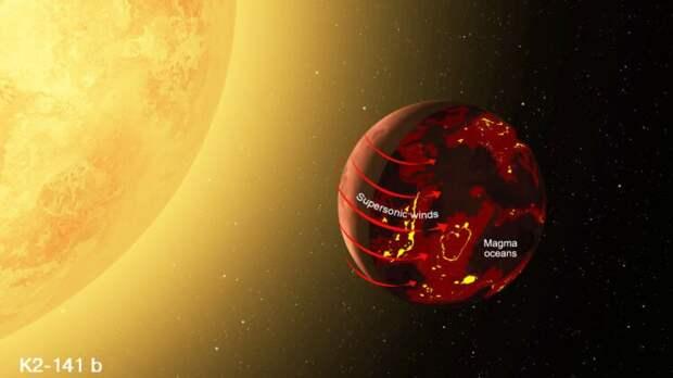 Открыта планета, на которой идут каменные дожди, а скорость ветра превышает скорость звука