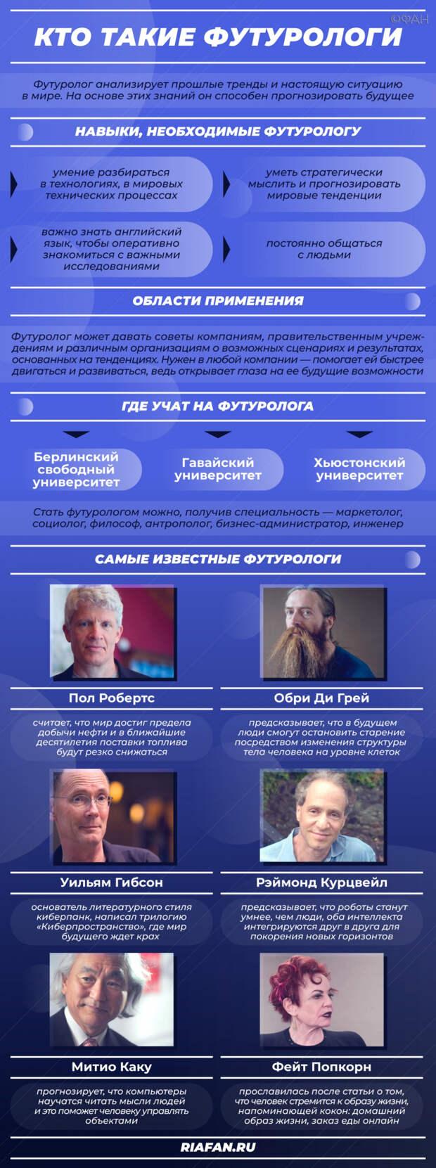 Карьерный консультант Валинуров объяснил, зачем директорам учиться на футуролога