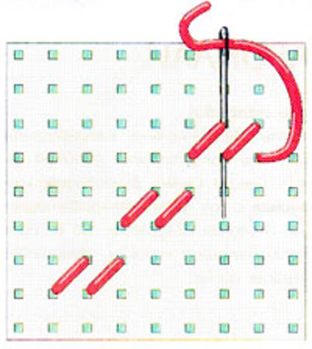 Вышивка крестиком по диагонали. Двойная диагональ слева направо (фото 7)