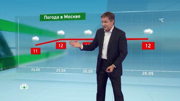 Утренний прогноз погоды на 24 сентября