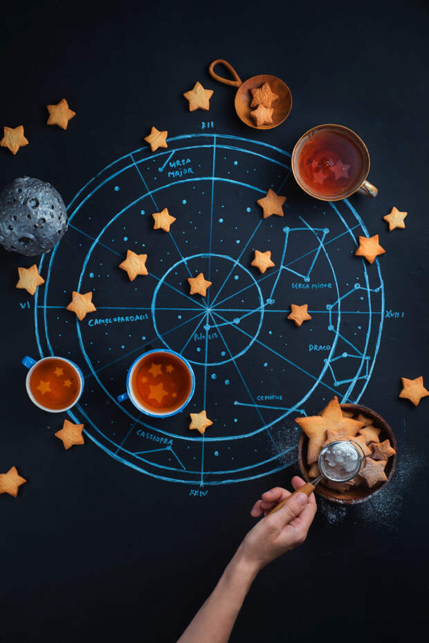 Гороскоп на 17 апреля для каждого знака зодиака...
