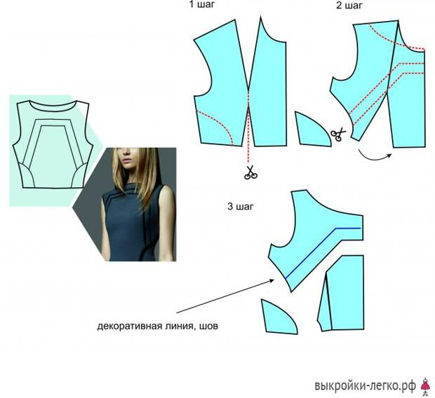 Переносы вытачек (подборка)