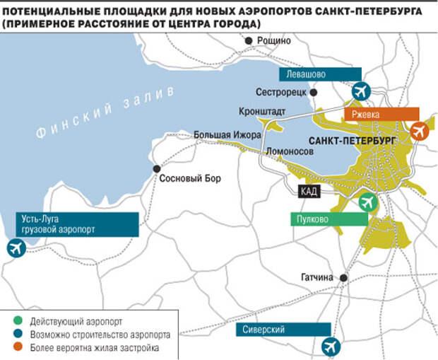 """""""Евросиб"""" может построить для города лоукост-аэропорт"""
