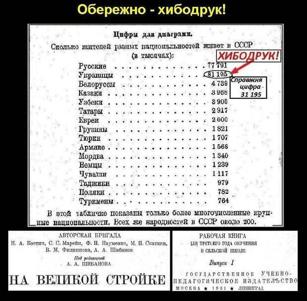 Как видно, в данном документе сделана опечатка. Вместо 31 млн указано 81 млн человек. Но для несведующих этот документ вполне можно использовать как пропаганду по геноциду/голодомору/депортации украинского населения.