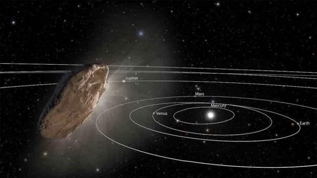 Загадочному астероиду Оумуамуа нашли простейшее объяснение