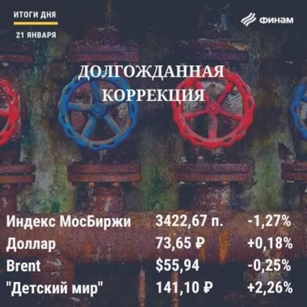 Итоги четверга, 21 января: Санкции нависли над российским рынком дамокловым мечем