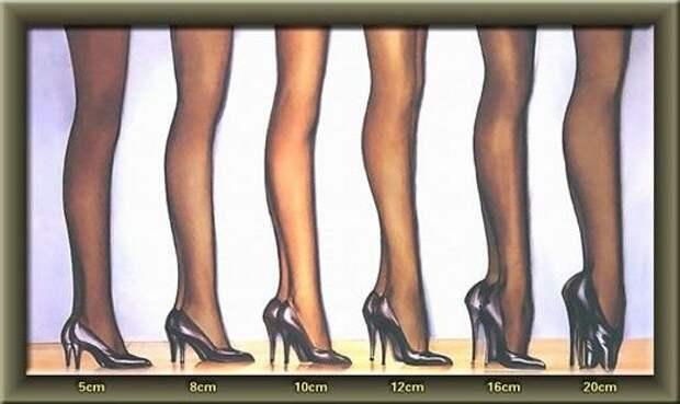 Картинки по запросу идеальную высоту каблука для своего роста