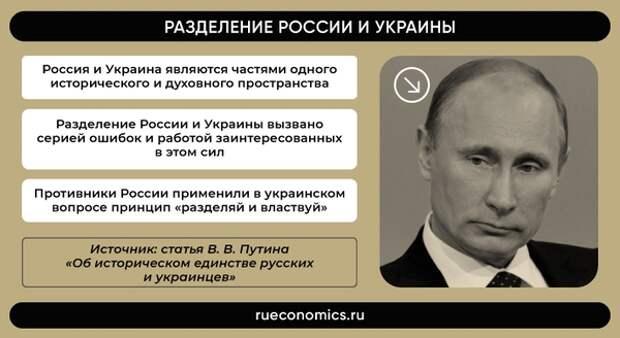 Позиция президента РФ Владимира Путина