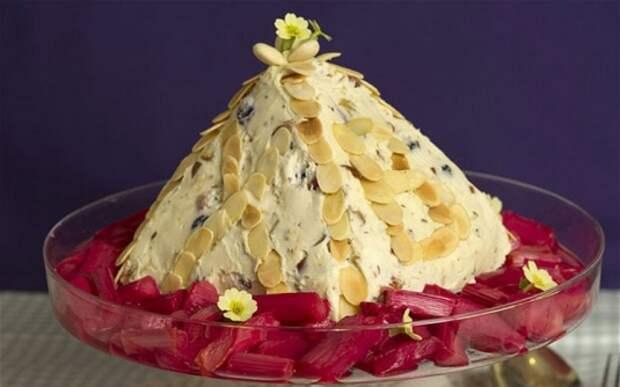 Традиционные пасхальные блюда со всего мира