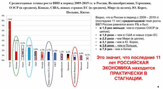 Заседание Совета ТПП РФ по промышленному развитию и конкурентоспособности экономики России(2020)|Фото: me-forum.ru