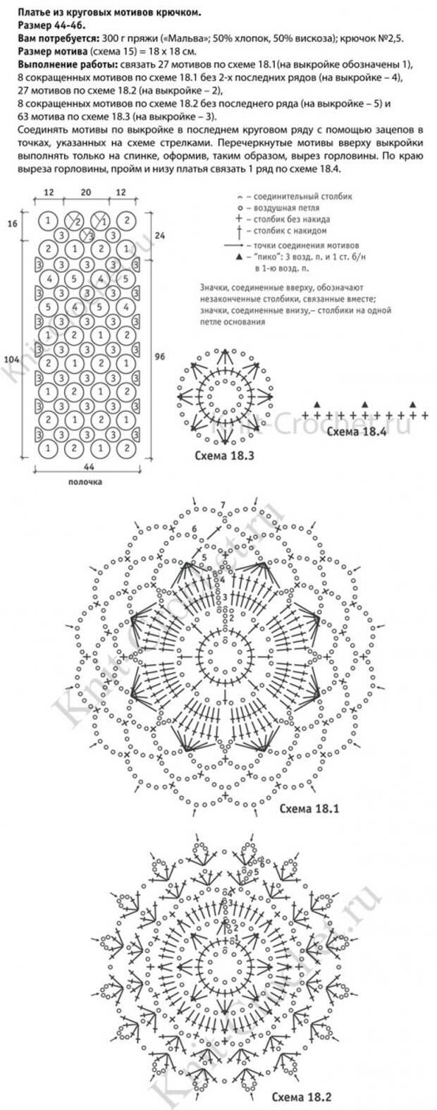 Выкройка, схемы узоров с описанием вязания из круговых мотивов крючком женского платья размера 44-46.