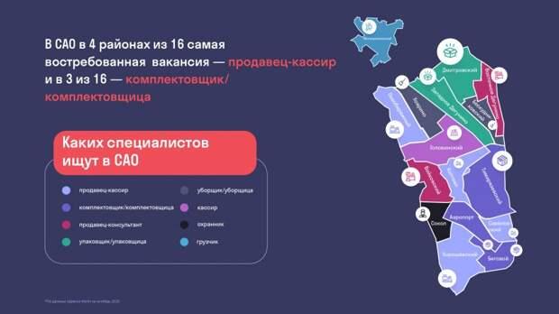 В Войковском требуются продавцы
