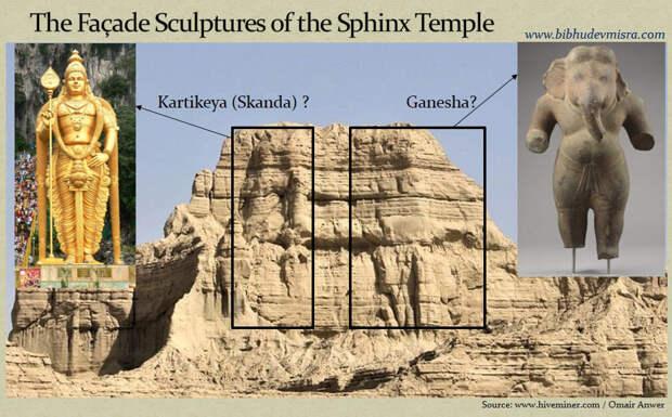 Вырезами в храме сфинксов в Белуджистане могли быть Картикей и Ганеша