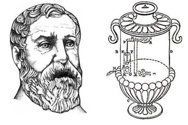 10 современных идей, до которых додумались в древности