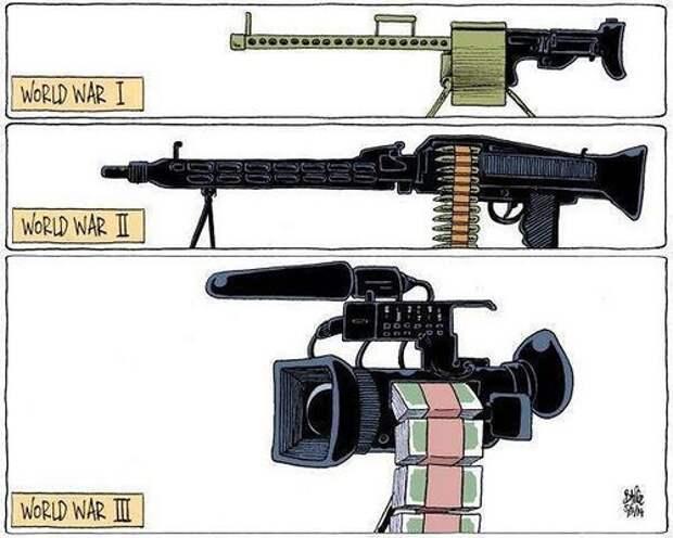 Украинские телеигры «в войну с Россией»