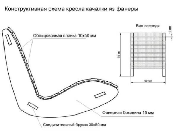 https://rukikryki.ru/wp-content/uploads/posts/2018-02/1519377187_iz-faneru-cherteg.jpg