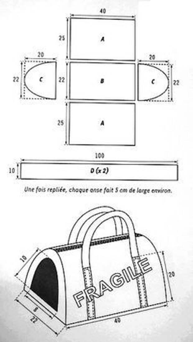 Переноски для собак (подборка выкроек)