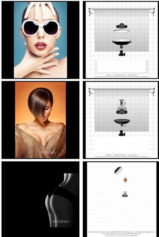 как подсветить портрет.