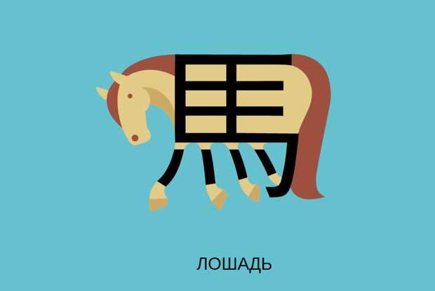 Супер-идеограммы: Шао Лян знает, как запомнить иероглифы