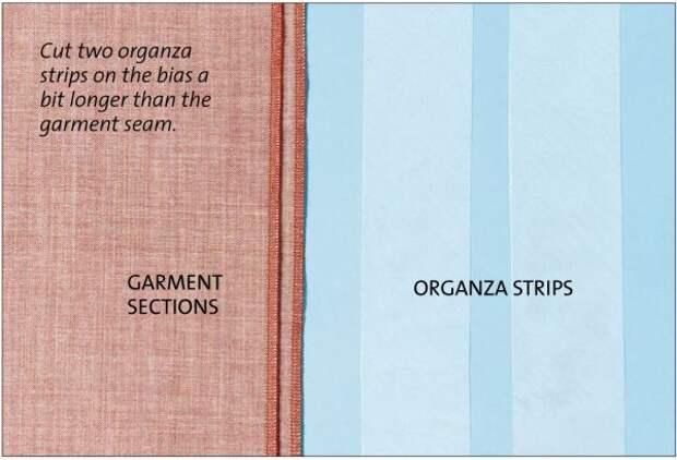 Как сделать легкие мягкие швы на шерстяных изделиях с использованием шелковой органзы, и предотвратить отпечатывание припусков на лицевой стороне рассказывает Threads.