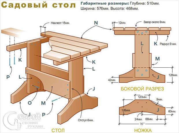 Схема сборки садового столика