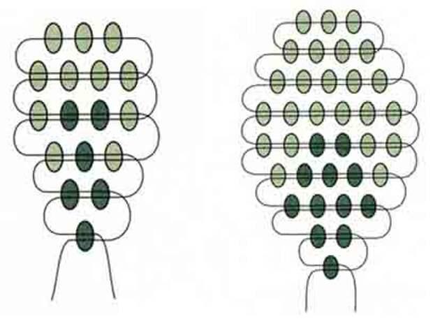 Техника параллельного плетения бисером