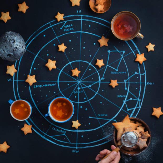 Гороскоп на 13 октября для каждого знака зодиака...