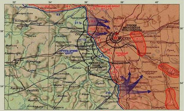 Московская битва - схема