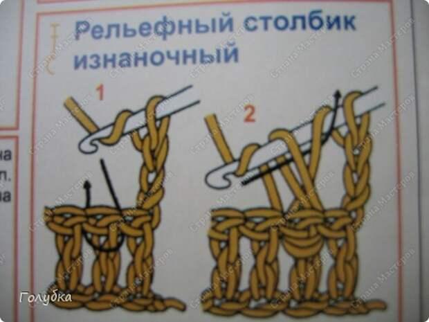 Гардероб Мастер-класс Вязание крючком Вяжем вместе Берет крючком с рельефными столбиками Пряжа фото 3