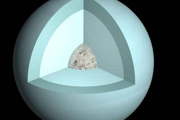 Уран: самая странная планета Солнечной системы