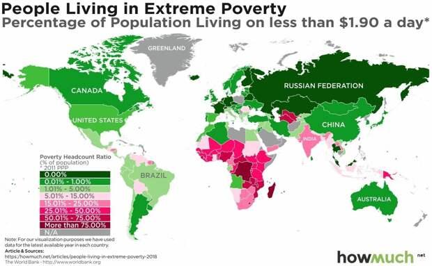 Крайняя бедность, налог на богатство и роботы-пограничники