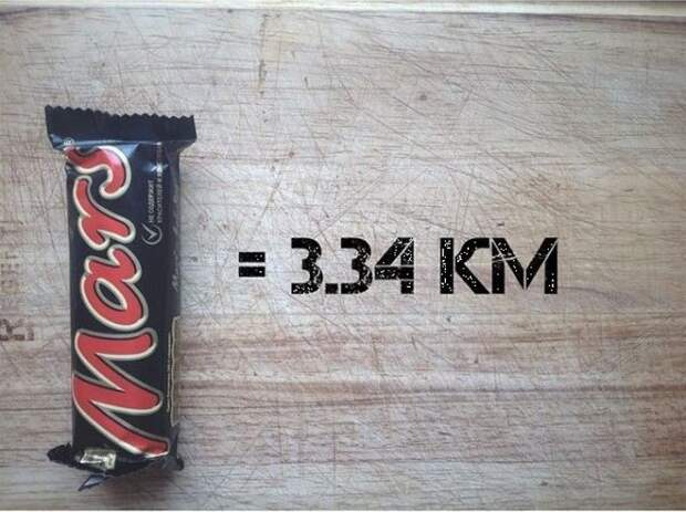 Одна шоколадка Марс бег, еда, каллории