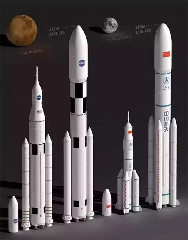 Китайская сверхтяжелая ракета Long March 9 (справа)