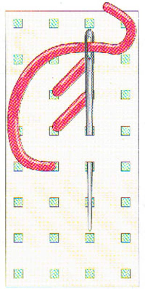 Вышивание крестиком по вертикали. Движение вперед (фото 3)