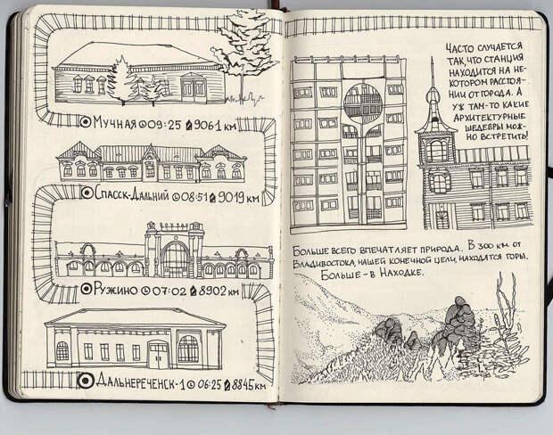 Дальнереченск - Спасск - Мучная. путешествие, рисунки