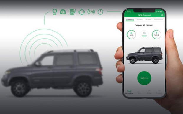 УАЗ из будущего: теперь его можно заводить со смартфона!